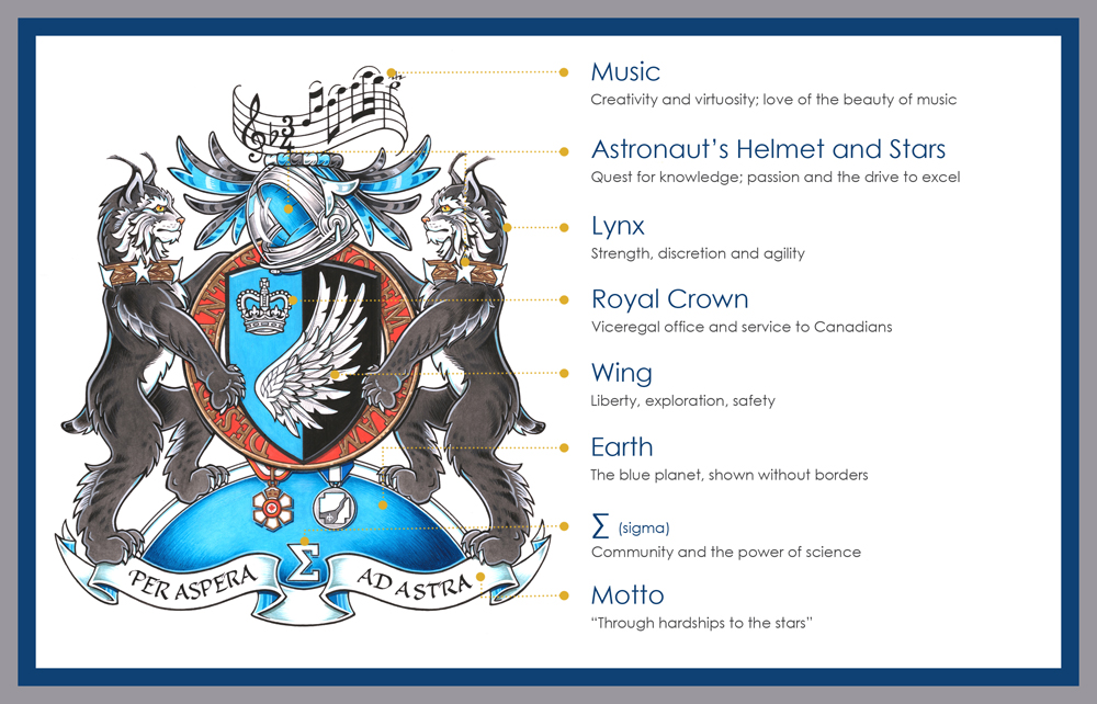 Coat of Arms | The Governor General of Canada